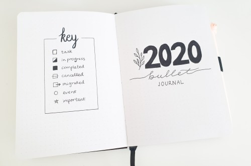 81380287 1429148820587726 1174406382720385024 n 1 - My 2020 Bookish Bullet Journal Setup
