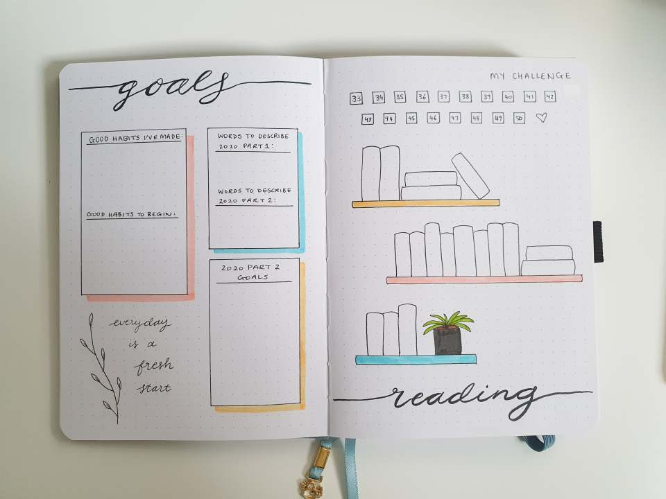 105484646 297697077939635 6339627159212029307 n 1024x768 - Plan With Me | New Bookish Bullet Journal & July 2020 Spreads!