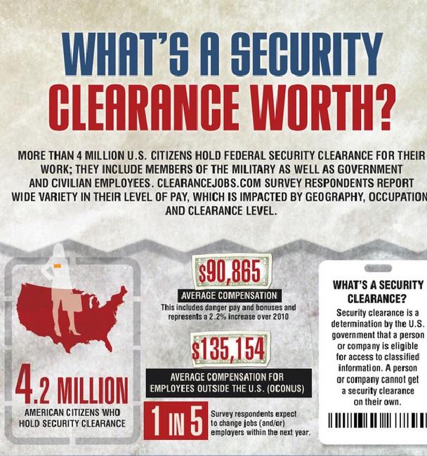 Security-Clearance.jpg