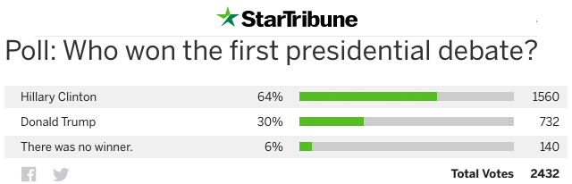 star-tribune-poll