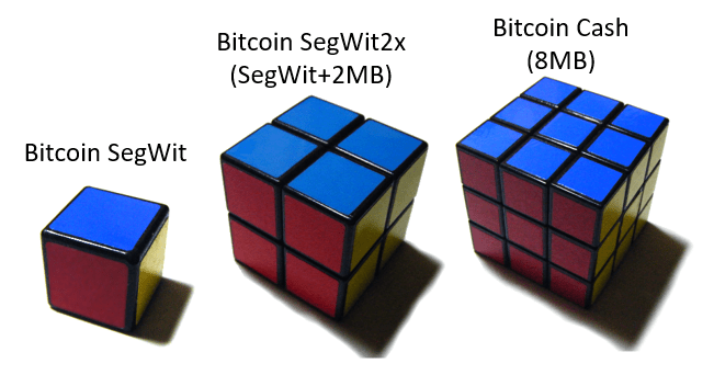 Segwit-va-3-Bitcon-Cash