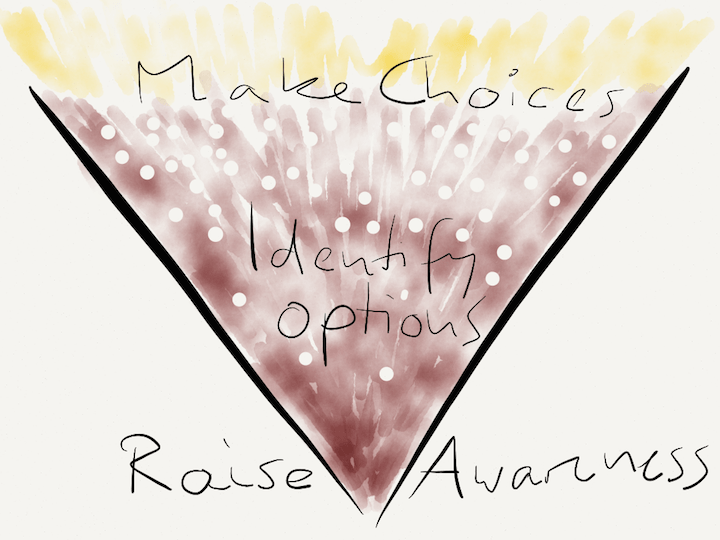 Agile: a Courageous Choice (pecha kucha)
