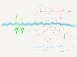 Iceberg of Consciousness