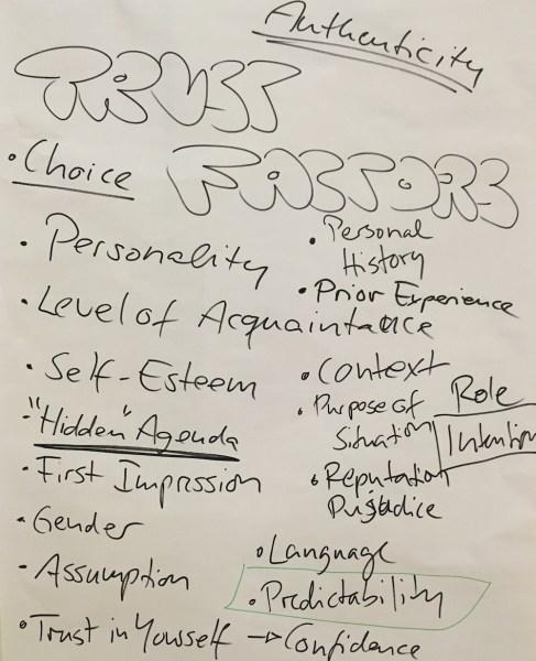 Trust Factors