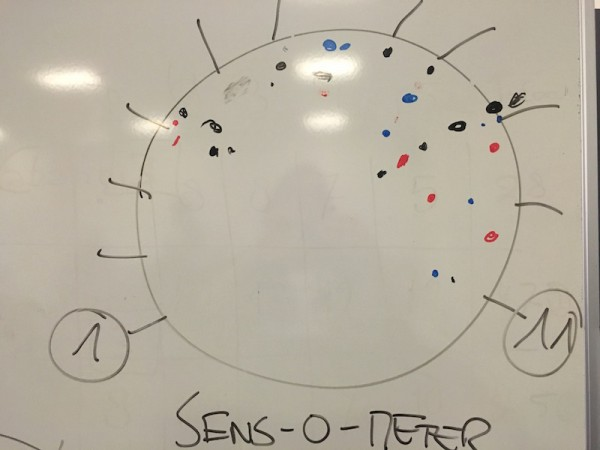 Sense-O-Meter