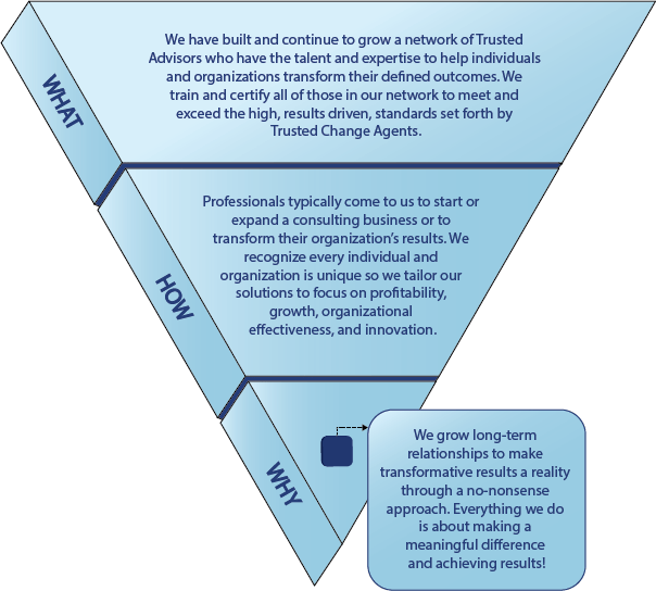 Trusted Change Agents, What How and Why