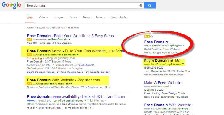 "The Word ""Free"" and Google Adwords Optimization"