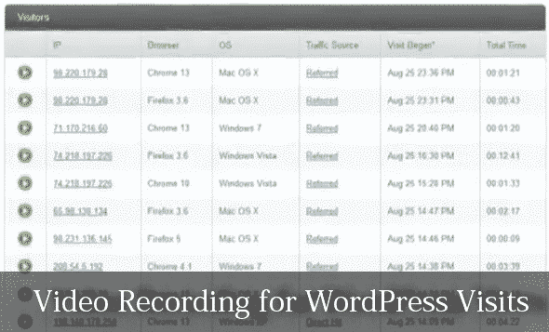 Video Recording for your WordPress Visistors