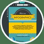 promote Infographic portfolio