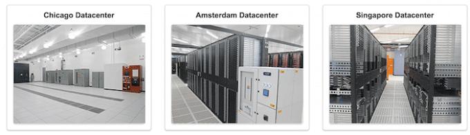 SiteGround data centers