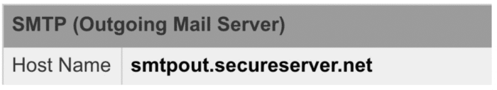 GoDaddy SMTP server
