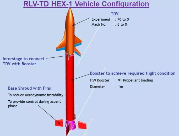 space shuttle inde isro lanceur fusée
