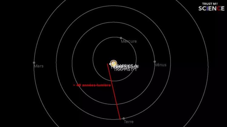 trappist-1b-1c-1 trappist-1 exoplanet distance