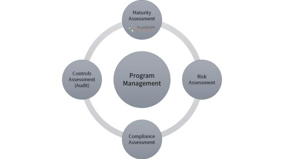 assessment_relationship
