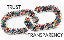 Trust Transparency Defined