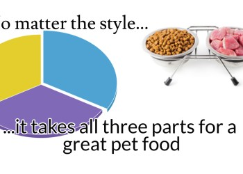 Truth about Pet Food – Knowing the truth can save your pet's life