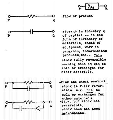 Diagram 14a