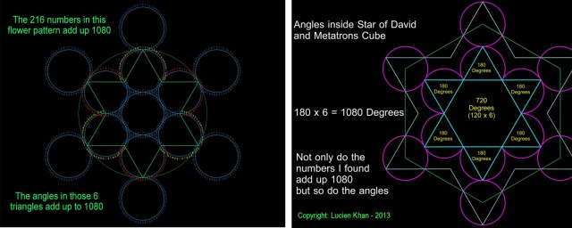 Image result for 1080 sacred geometry
