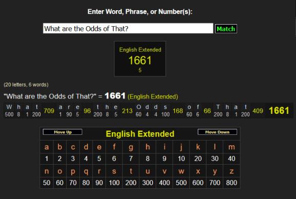 16661