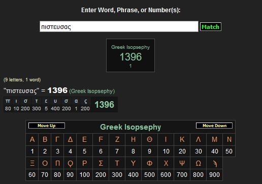 13963