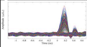 background radiation noise 2
