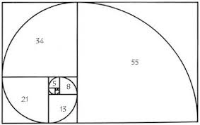 The Golden Spiral numerical 1