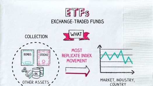 ETF and investing