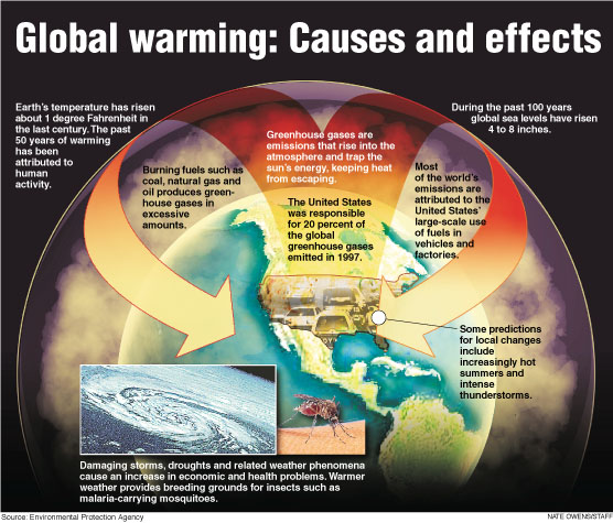 what-is-global-warming-img