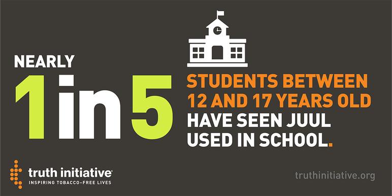 12 ile 17 yaş arasındaki 5 öğrenciden yaklaşık 1'i JUUL'un okulda kullanıldığını gördü