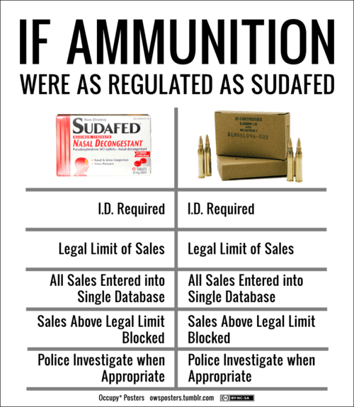 If ammunition were regulated like Sudafed