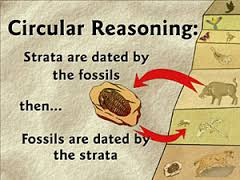 Science of attraction dating techniques for fossils