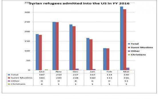refugees-fy