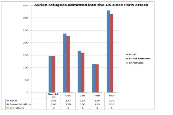 refugees-paris