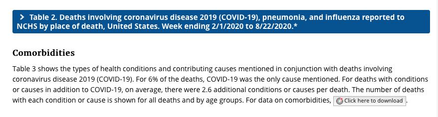 CDC Covid-Death revision