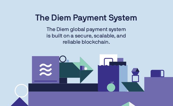 Diem Payment System