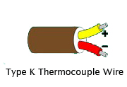 Type K Thermocouple Colors1