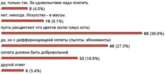 121_lecture-poll-2