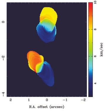 Протопланетные диски HK Тельца (из статьи 1407.8211).  Цвет кодирует скорость вращения