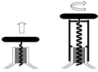 Рисунок из статьи arXiv: 0712.0236. Вывод исследования состоит в том, что пробку лучше выкручивать  (справа), а не вытягивать.