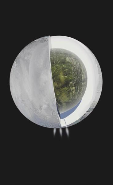 1. Океан на Энцеладе. Этот спутник относительно скромных размеров известен своими водными гейзерами, бьющими через разломы ледяной коры с южного полюса. В 2014 году геофизические измерения внутренней структуры Энцелада позволили сделать вывод, что в южной части этого спутника под ледяной корой толщиной от 30 до 40 км расположен водный океан глубиной до 10 км.