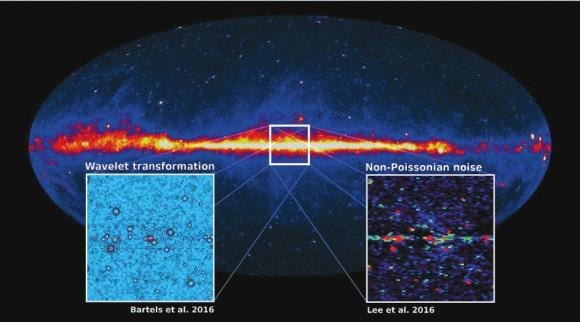 Исследования двух независимых групп из США и Нидерландов показывают, что наблюдаемый избыток гамма-лучей из внутренней части Галактики, вероятно, не обусловлен столкновениями частиц темной материи. Лучшими кандидатами теперь считаются миллисекундные пульсары — быстро вращающиеся нейтронные звезды. Американской и европейской группами использованы две различные методики — соответственно, анализ непуассоновского шума (non-Poissonian noise) у американцев и анализ сигналов с помощью вейвлет-преобразования (wavelet transformation) и статистики гауссовских случайных полей у европейцев. Свои статистические модели исследователи сравнивали с изображениями, полученными телескопом «Ферми». Изображение: Christoph Weniger, University of Amsterdam [3]
