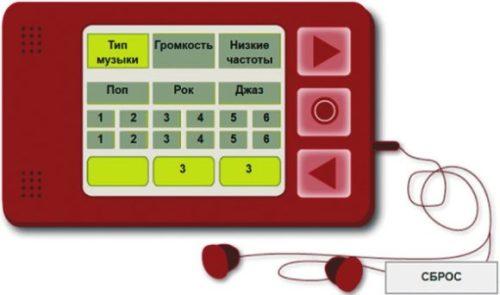 Общий вид MP3-плеера, предлагаемого для обследования школьникам в исследовании PISA-2012