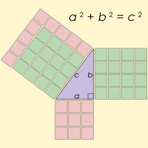Простейшая пифагорова тройка — (3, 4, 5)