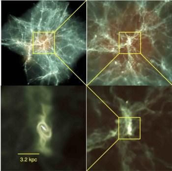 Рис. 2. Распределение газа в компьютерной симуляции облака массой 1013 Мʘ. Из работы [2]
