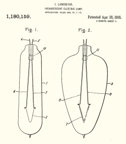 Патент И. Лэнгмюра на лампу накалива- ния с вольфрамовой нитью накаливания.