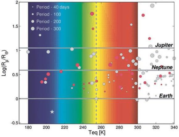Рис. 3. Здесь крупно показана область, выделенная цветом на рис. 2 (из статьи c. Burke ет al. arXiv: 1312.5258)