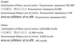 Colonization_of_Mars_pro_et_contra.jpg