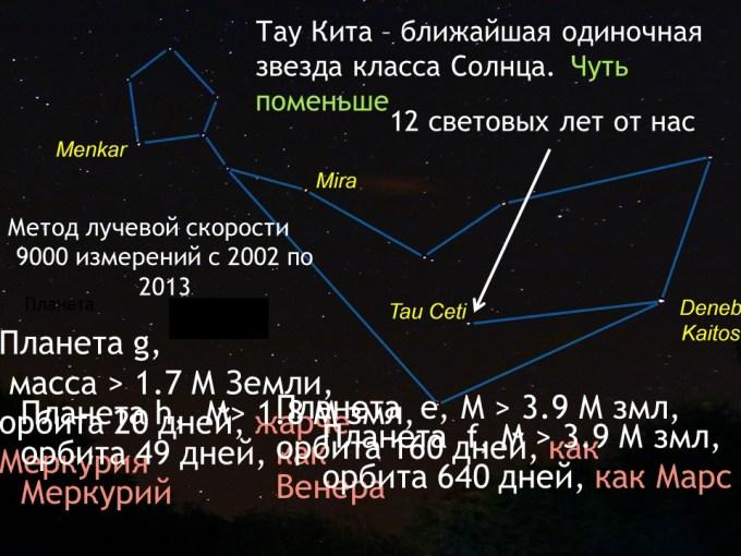 Слайд 2 из презентации Б. Штерна