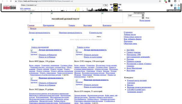 Сайт rosreestr.ru по состоянию на апрель 2009 года. Архив интернет-страниц Wayback Machine