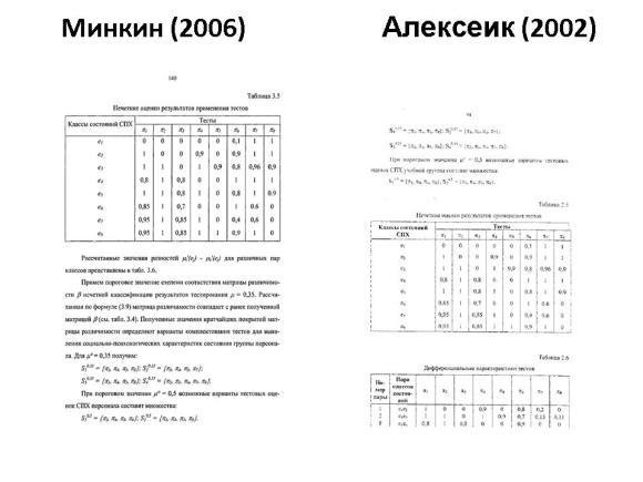Сравнение диссертаций Минкина и Алексеика. Слайд 10